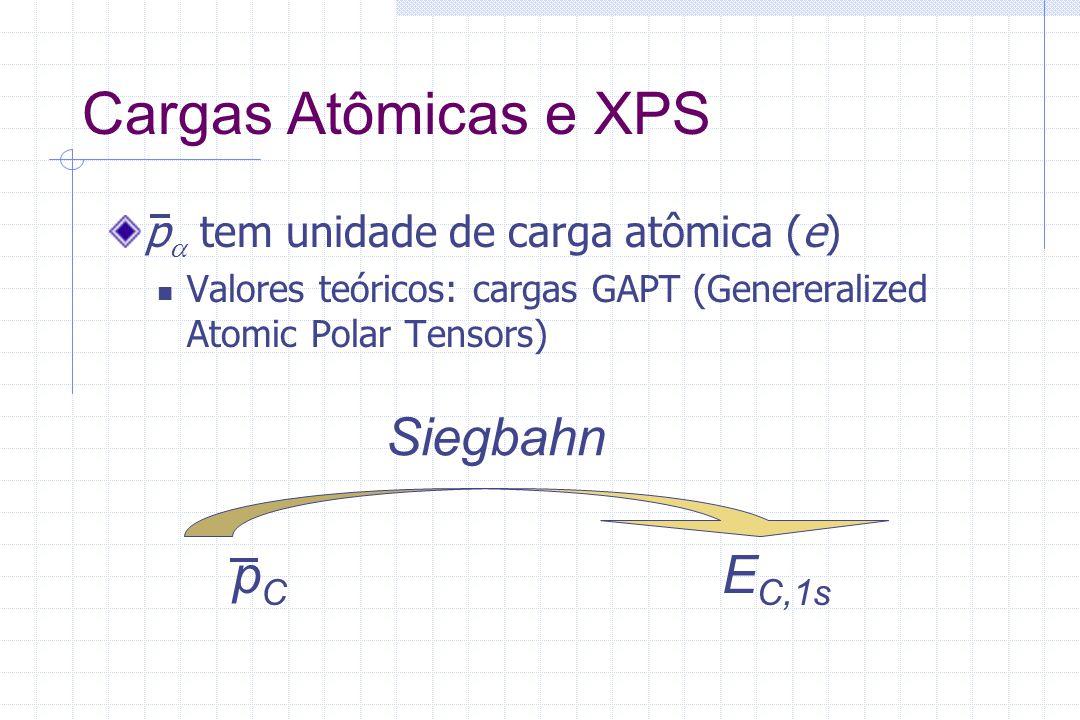 Cargas Atômicas e XPS Siegbahn pC EC,1s