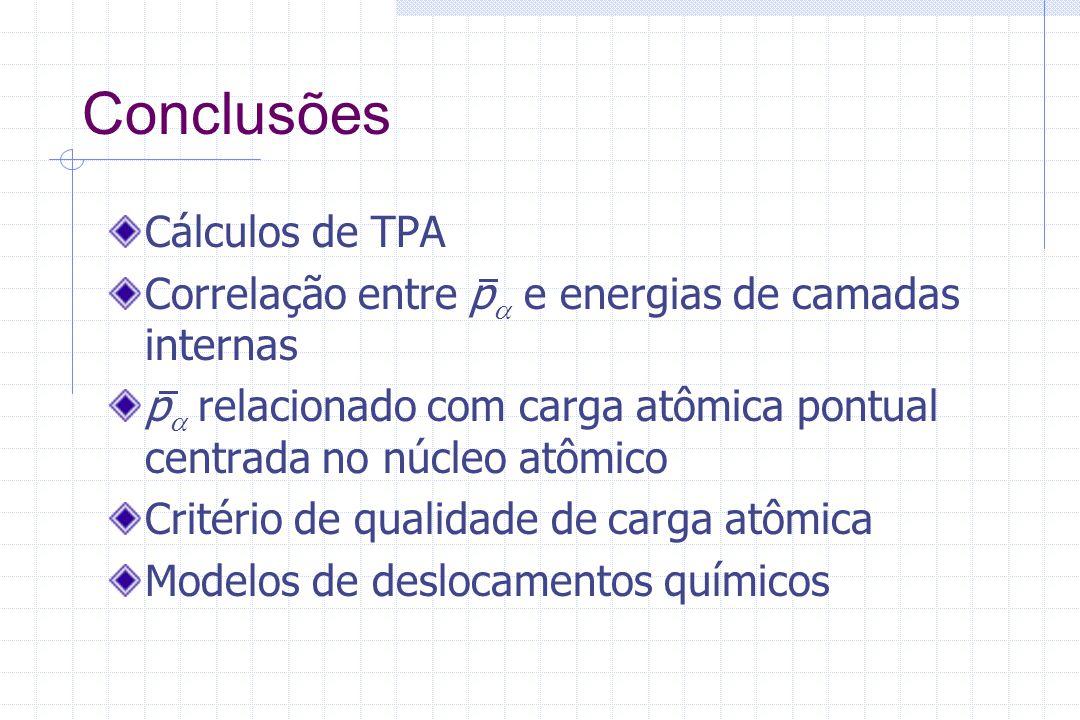 Conclusões Cálculos de TPA