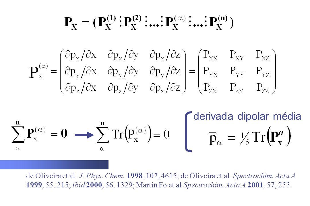 derivada dipolar média