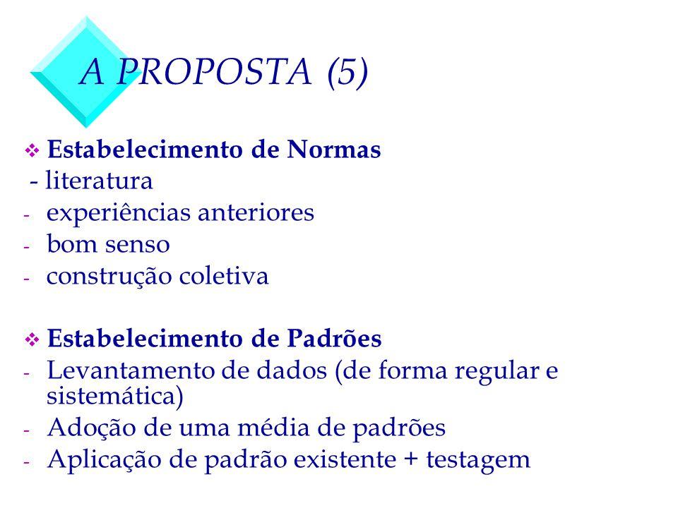 A PROPOSTA (5) Estabelecimento de Normas - literatura