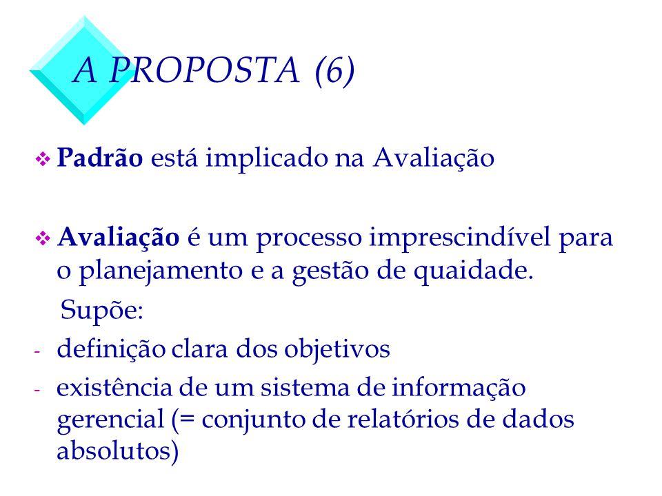 A PROPOSTA (6) Padrão está implicado na Avaliação
