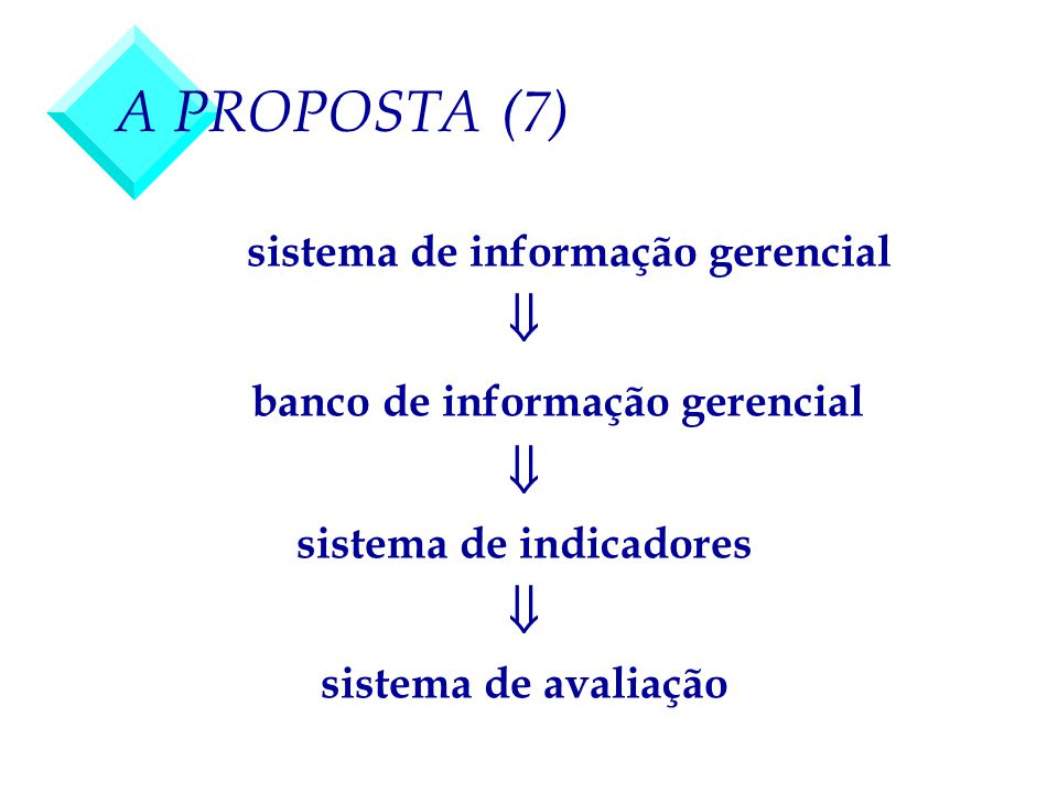 sistema de informação gerencial sistema de indicadores