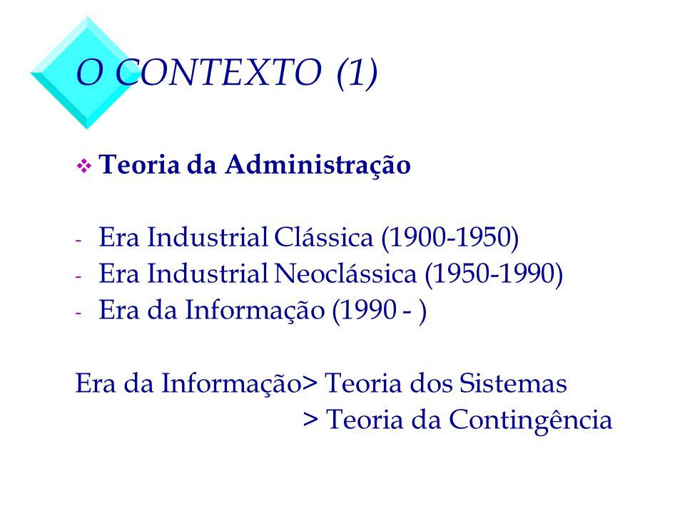 O CONTEXTO (1) Teoria da Administração
