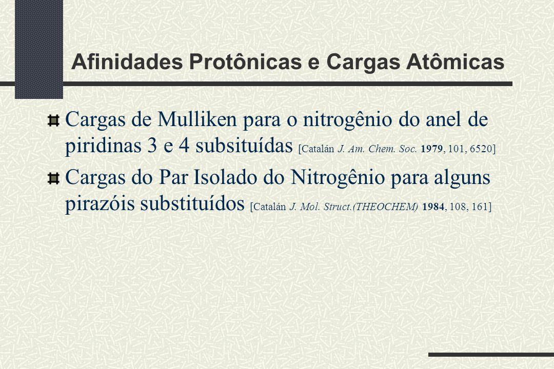 Afinidades Protônicas e Cargas Atômicas