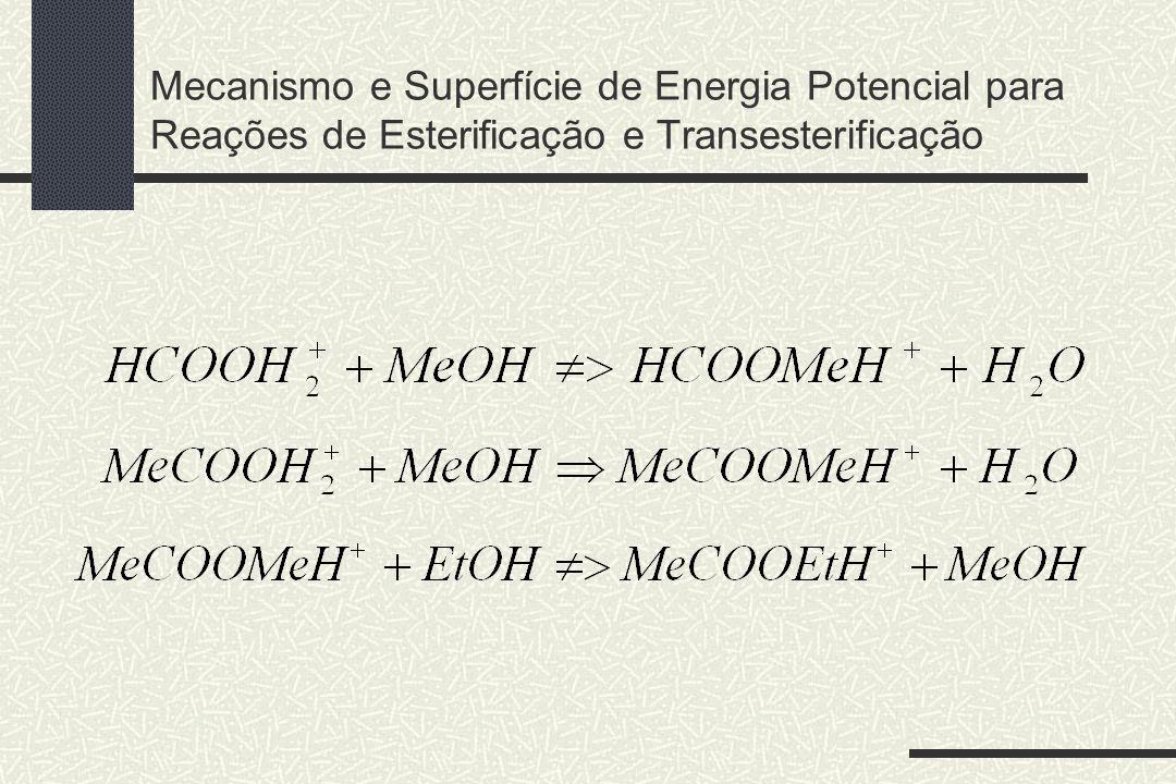 Mecanismo e Superfície de Energia Potencial para Reações de Esterificação e Transesterificação