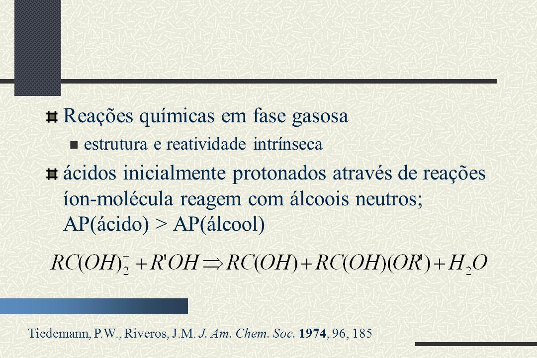 Reações químicas em fase gasosa