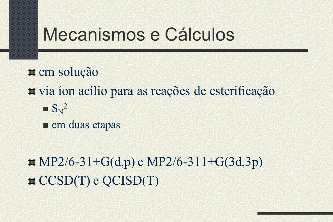 Mecanismos e Cálculos em solução