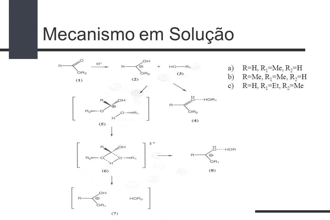 Mecanismo em Solução R=H, R1=Me, R2=H R=Me, R1=Me, R2=H