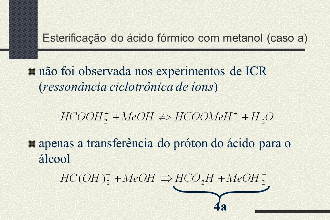 Esterificação do ácido fórmico com metanol (caso a)