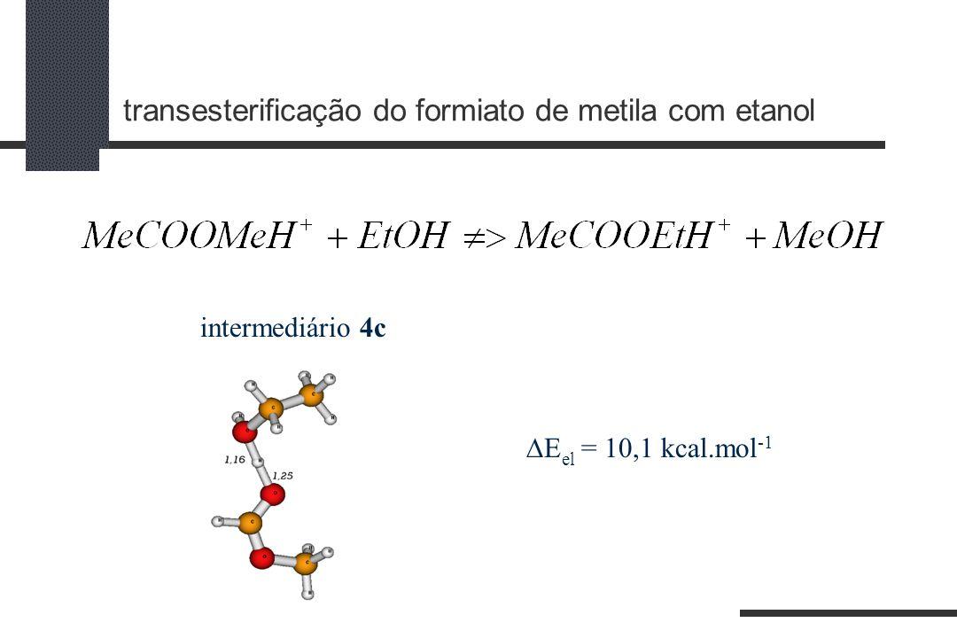 transesterificação do formiato de metila com etanol