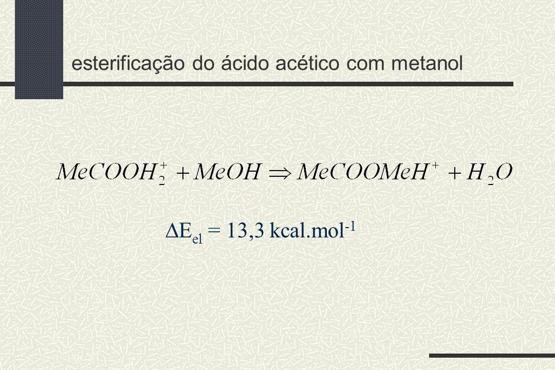 esterificação do ácido acético com metanol