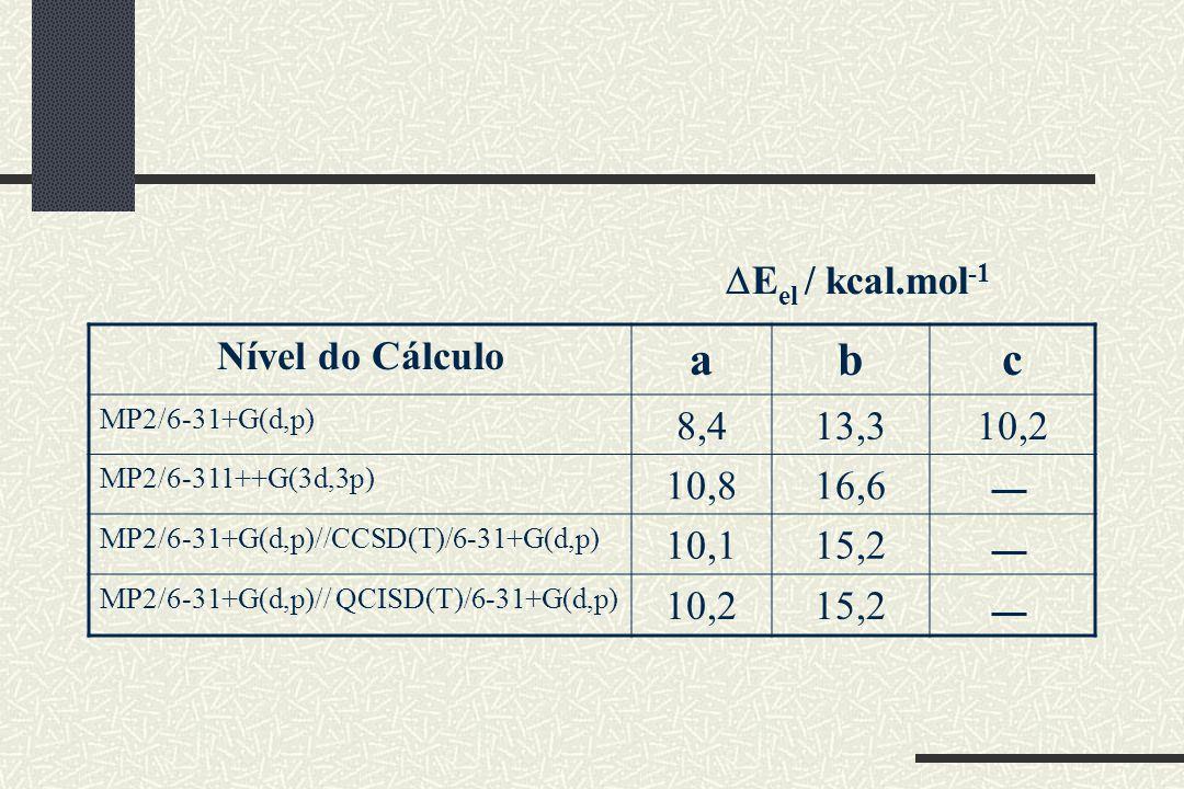a b c Eel / kcal.mol-1 Nível do Cálculo 8,4 13,3 10,2 10,8 16,6 10,1