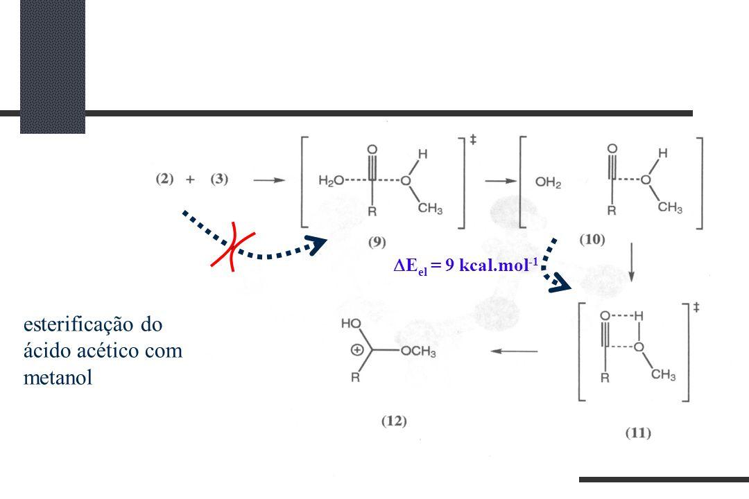 Eel = 9 kcal.mol-1 esterificação do ácido acético com metanol