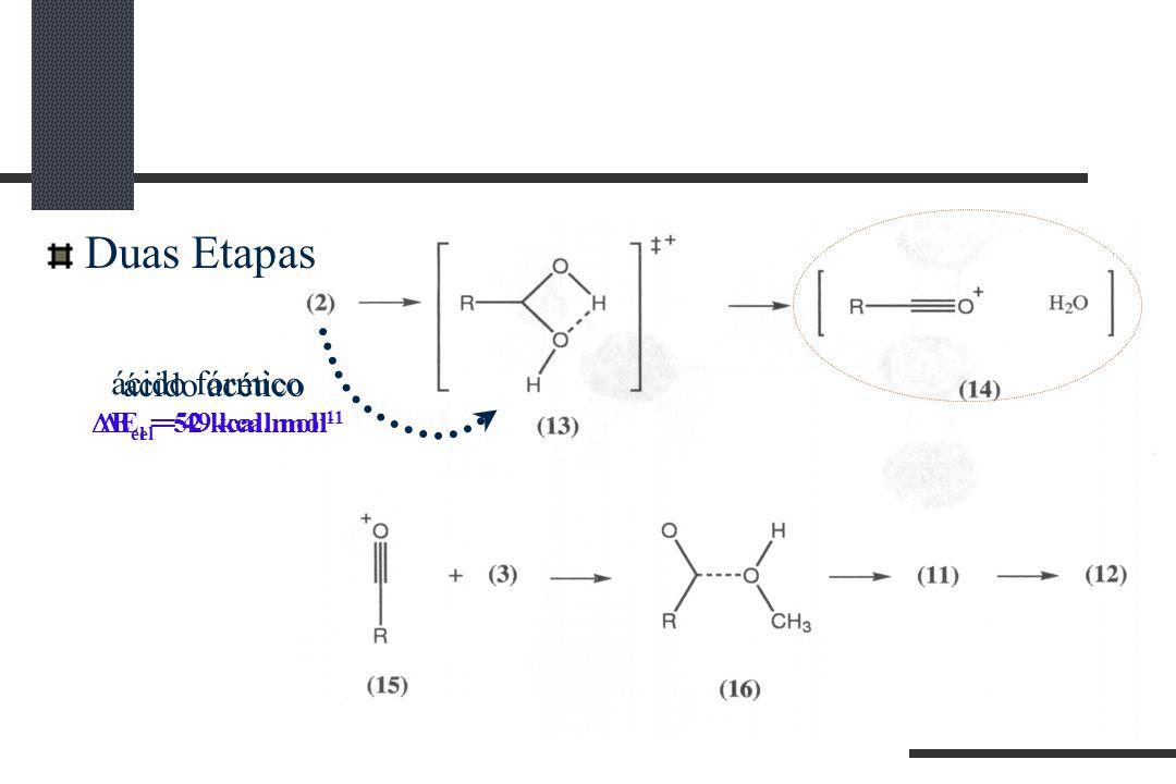Duas Etapas ácido fórmico ácido acético Eel = 52 kcal.mol-1