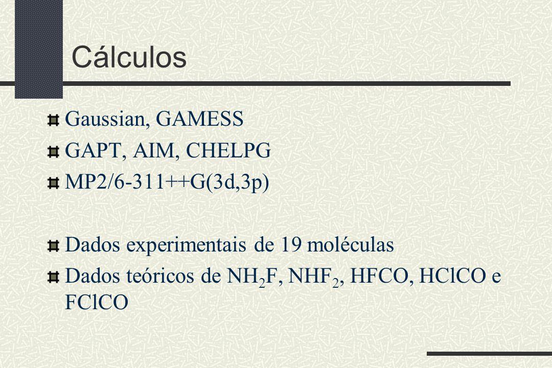 Cálculos Gaussian, GAMESS GAPT, AIM, CHELPG MP2/6-311++G(3d,3p)