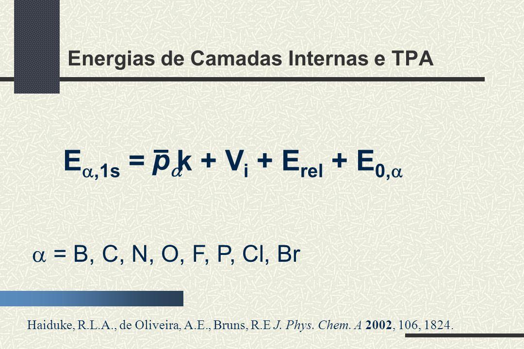 Energias de Camadas Internas e TPA