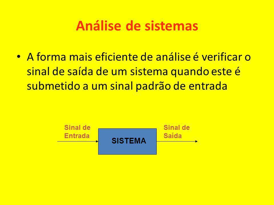 Análise de sistemas A forma mais eficiente de análise é verificar o sinal de saída de um sistema quando este é submetido a um sinal padrão de entrada.