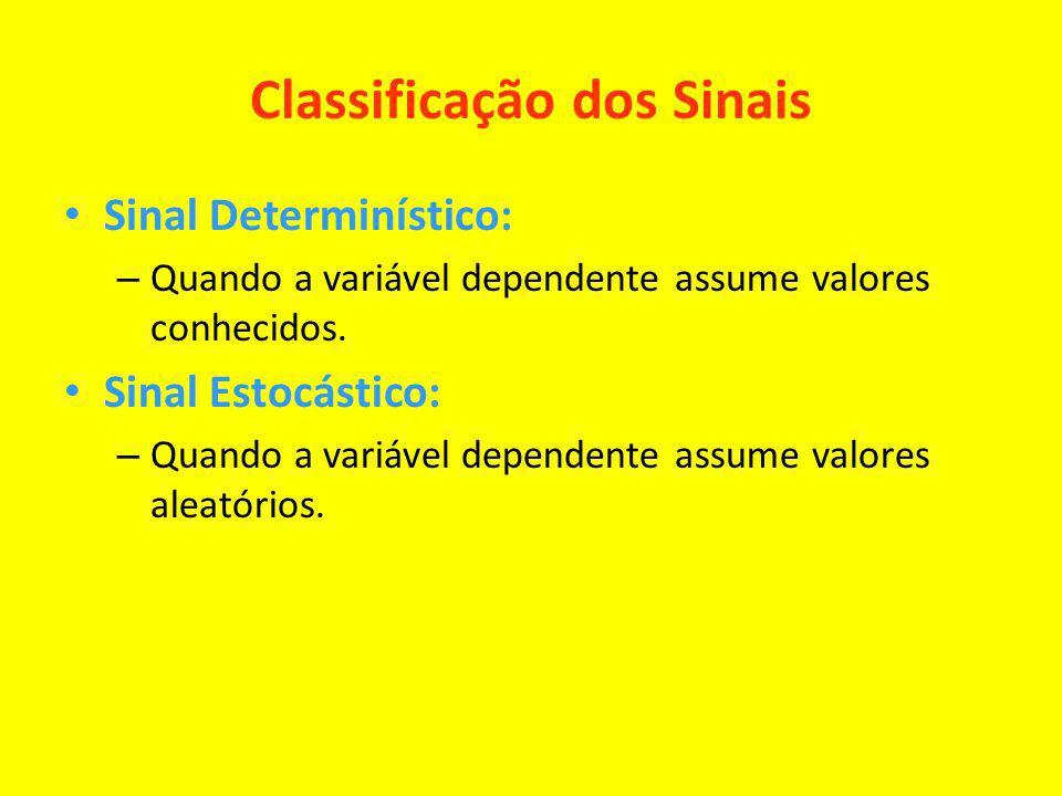 Classificação dos Sinais