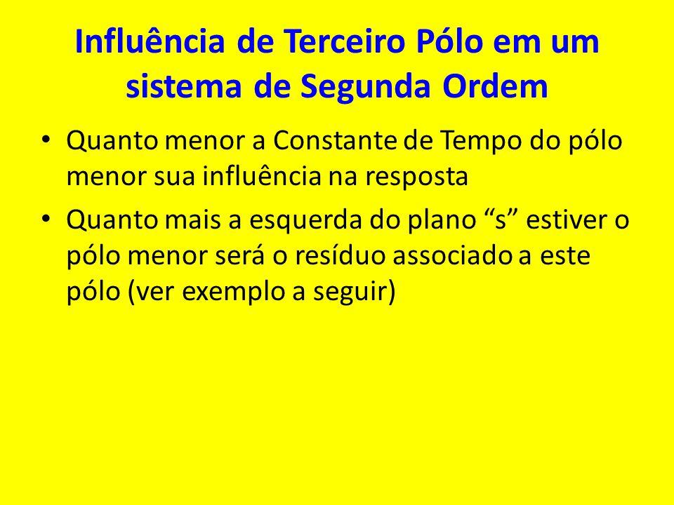 Influência de Terceiro Pólo em um sistema de Segunda Ordem