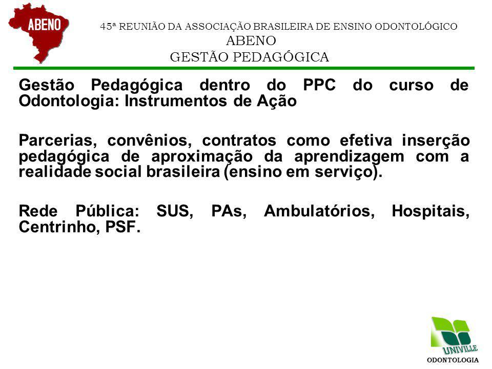 Rede Pública: SUS, PAs, Ambulatórios, Hospitais, Centrinho, PSF.