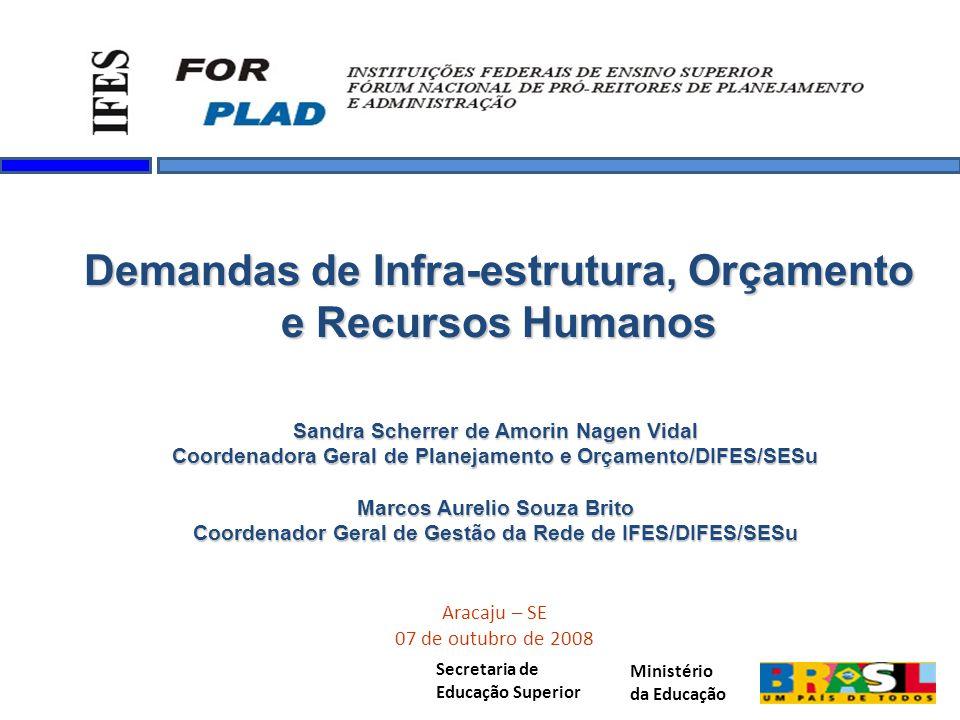 Demandas de Infra-estrutura, Orçamento e Recursos Humanos