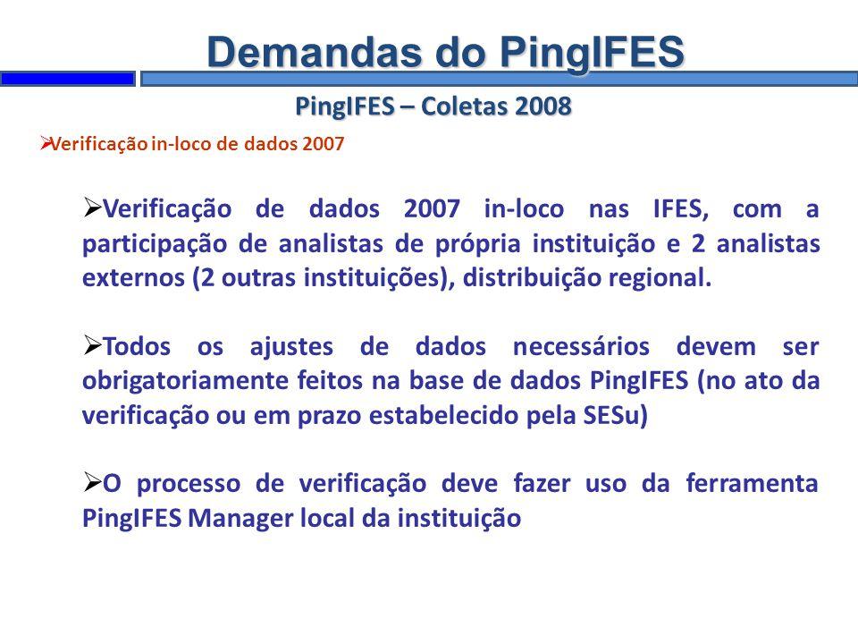 Demandas do PingIFES PingIFES – Coletas 2008