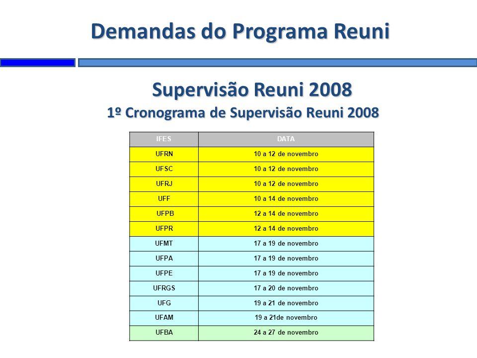 Demandas do Programa Reuni 1º Cronograma de Supervisão Reuni 2008