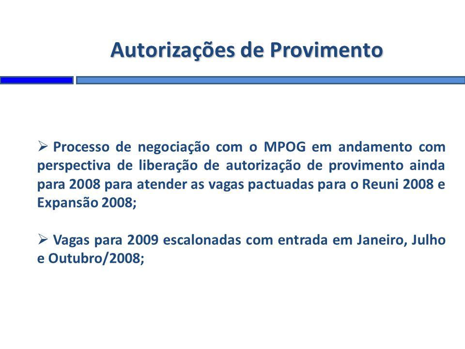 Autorizações de Provimento