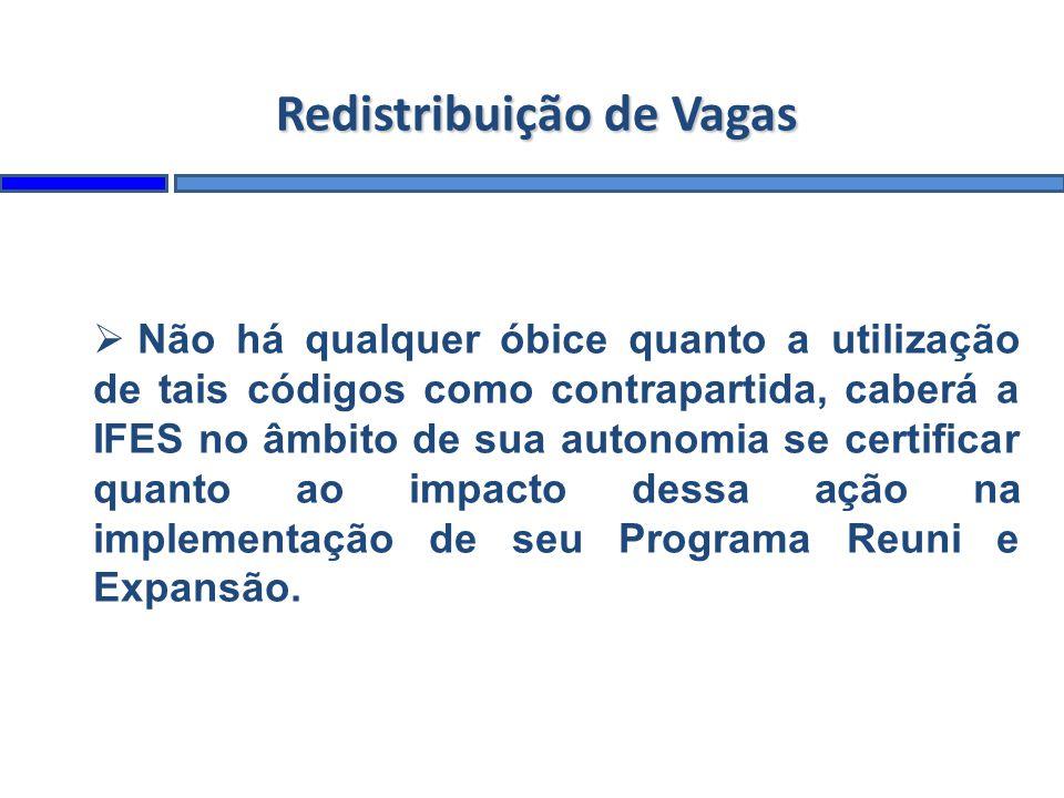 Redistribuição de Vagas