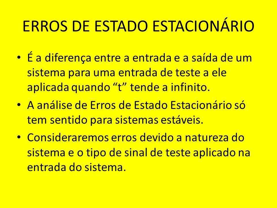 ERROS DE ESTADO ESTACIONÁRIO