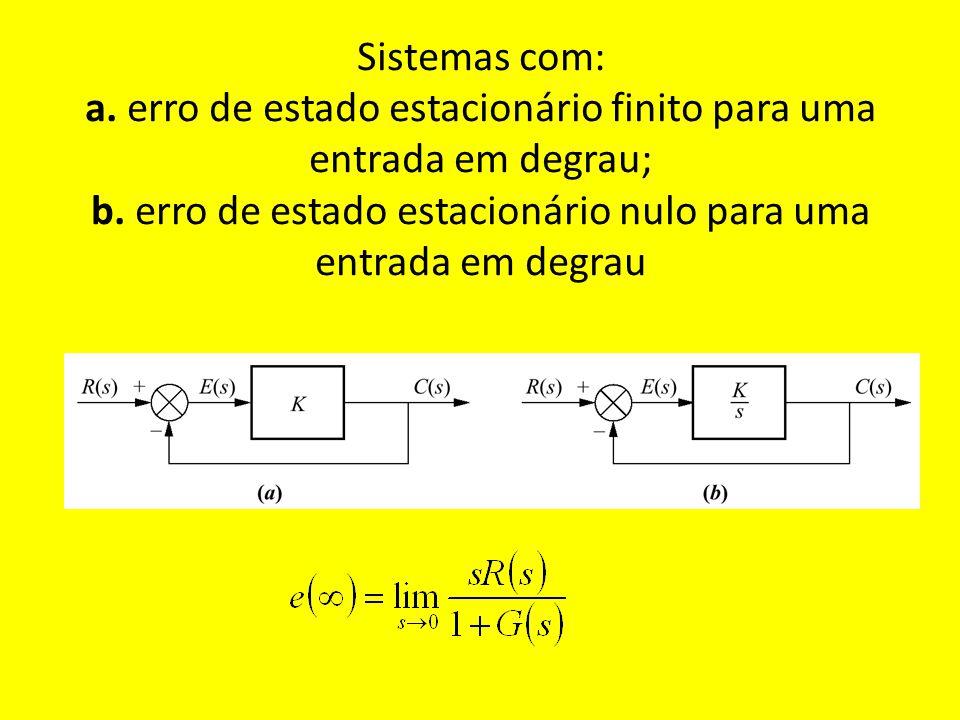 Sistemas com: a. erro de estado estacionário finito para uma entrada em degrau; b.