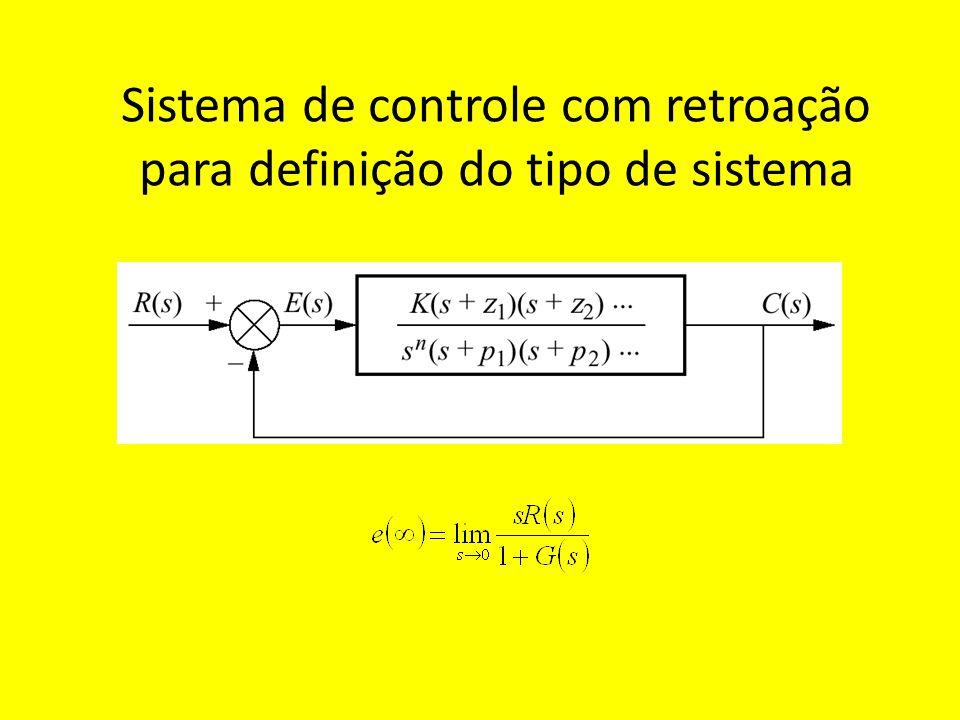 Sistema de controle com retroação para definição do tipo de sistema