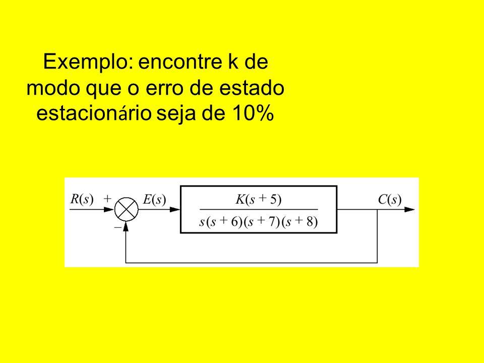 Exemplo: encontre k de modo que o erro de estado estacionário seja de 10%