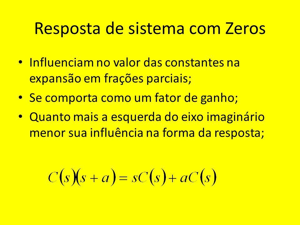 Resposta de sistema com Zeros