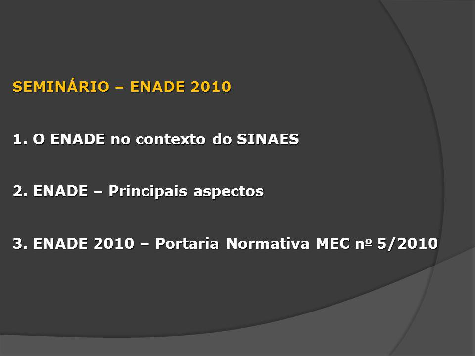 SEMINÁRIO – ENADE 2010 1. O ENADE no contexto do SINAES.