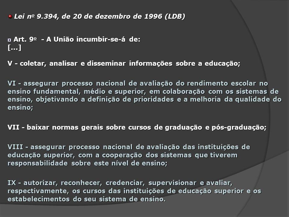 Lei no 9.394, de 20 de dezembro de 1996 (LDB)