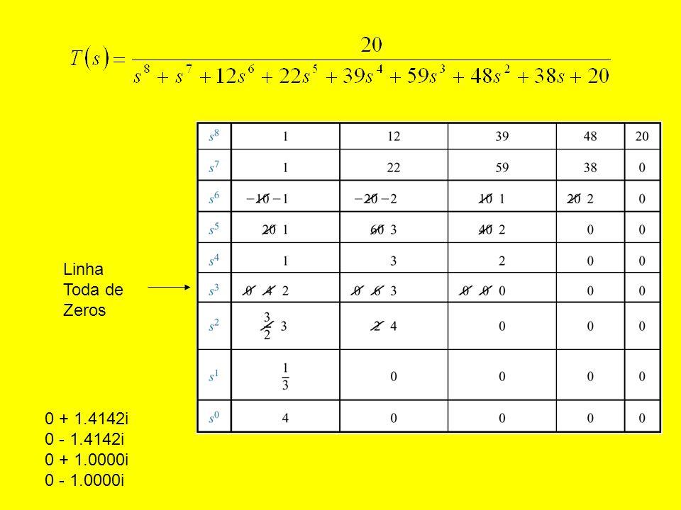 Linha Toda de Zeros 0 + 1.4142i 0 - 1.4142i 0 + 1.0000i 0 - 1.0000i