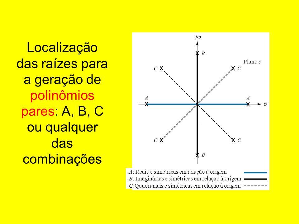 Localização das raízes para a geração de polinômios pares: A, B, C ou qualquer das combinações