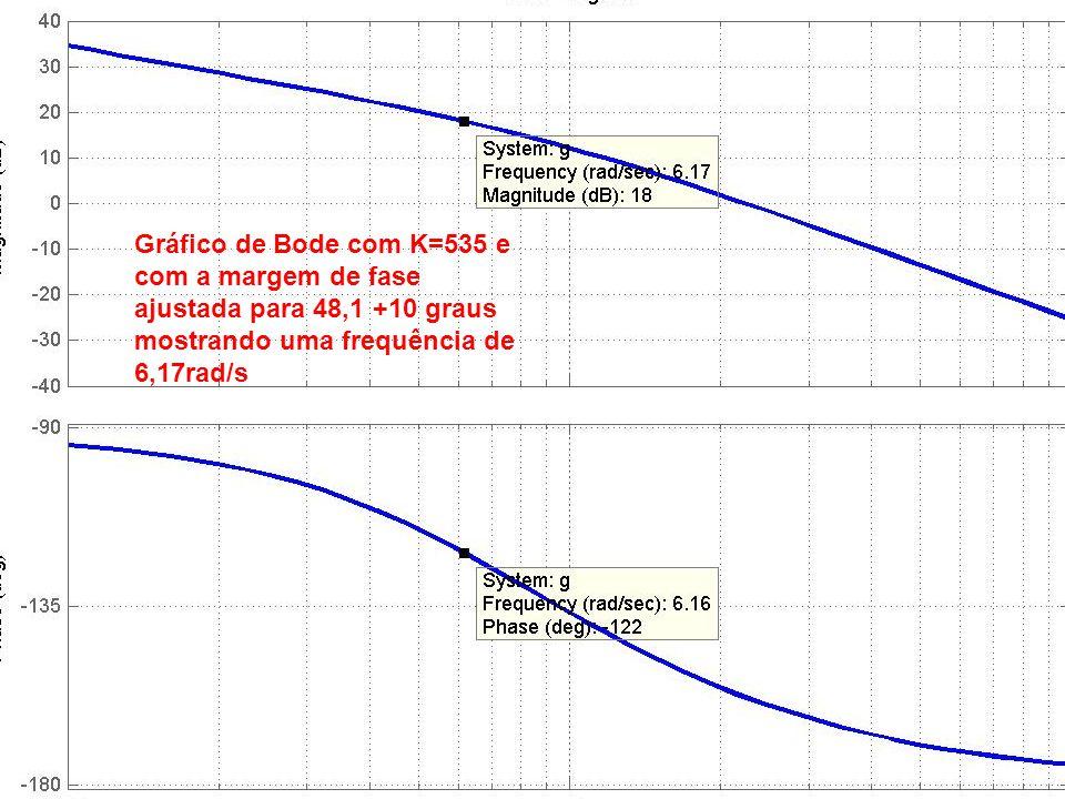 Gráfico de Bode com K=535 e com a margem de fase ajustada para 48,1 +10 graus mostrando uma frequência de 6,17rad/s