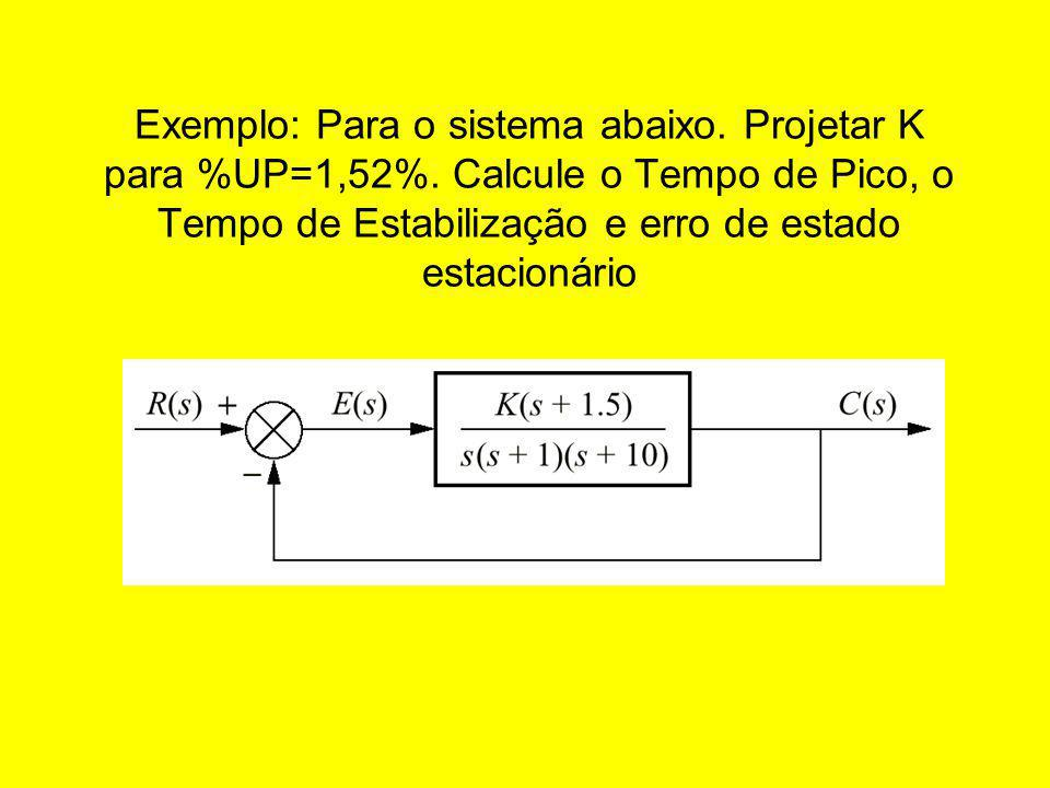Exemplo: Para o sistema abaixo. Projetar K para %UP=1,52%