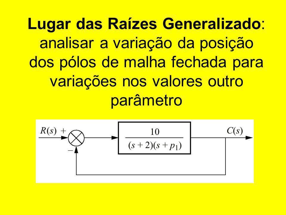 Lugar das Raízes Generalizado: analisar a variação da posição dos pólos de malha fechada para variações nos valores outro parâmetro