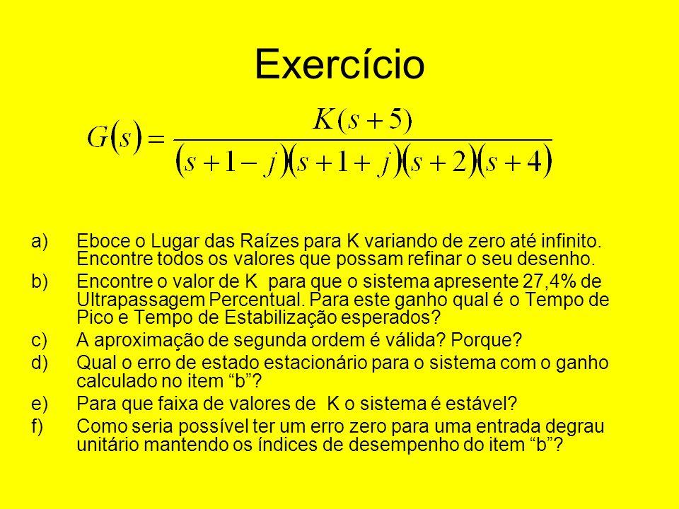 Exercício Eboce o Lugar das Raízes para K variando de zero até infinito. Encontre todos os valores que possam refinar o seu desenho.