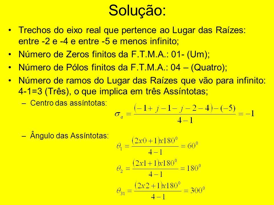 Solução: Trechos do eixo real que pertence ao Lugar das Raízes: entre -2 e -4 e entre -5 e menos infinito;