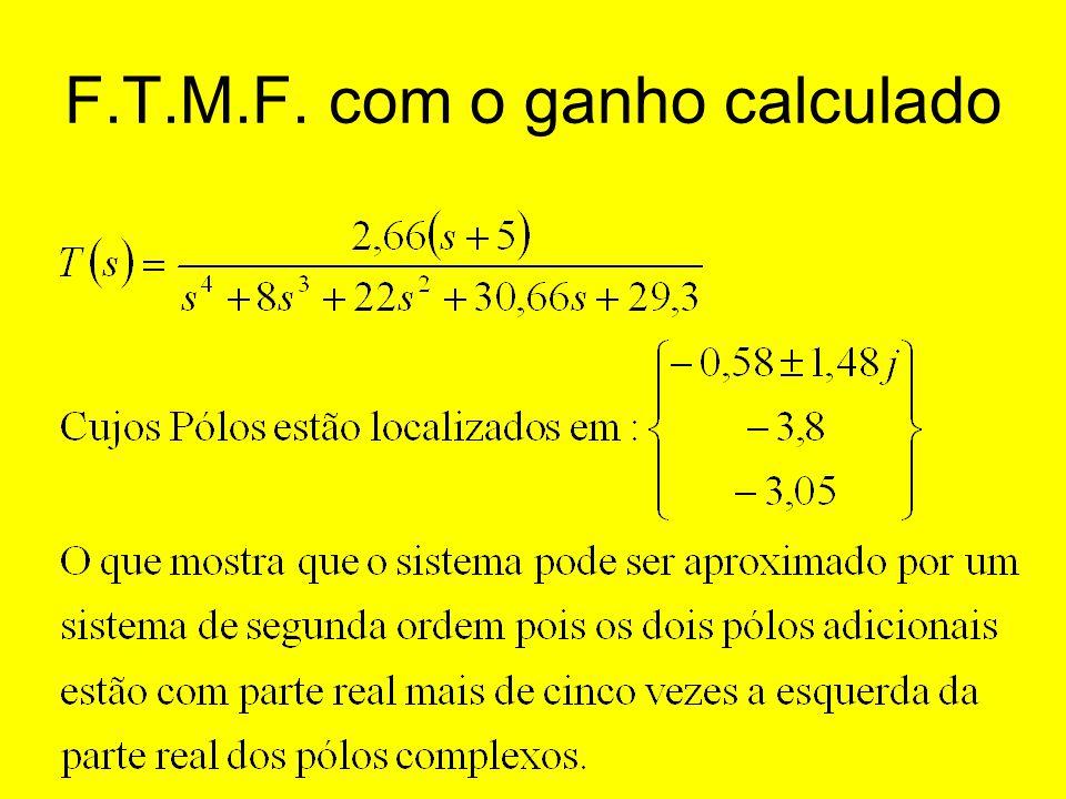 F.T.M.F. com o ganho calculado
