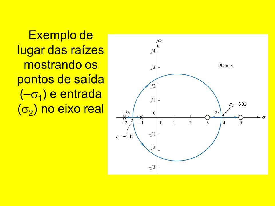 Exemplo de lugar das raízes mostrando os pontos de saída (–1) e entrada (2) no eixo real