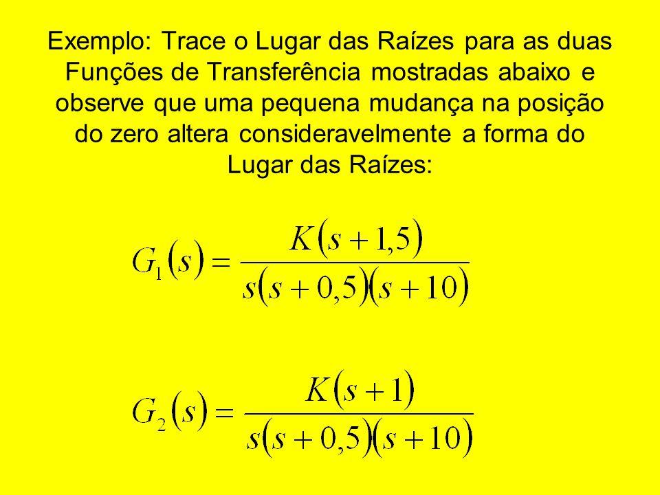 Exemplo: Trace o Lugar das Raízes para as duas Funções de Transferência mostradas abaixo e observe que uma pequena mudança na posição do zero altera consideravelmente a forma do Lugar das Raízes: