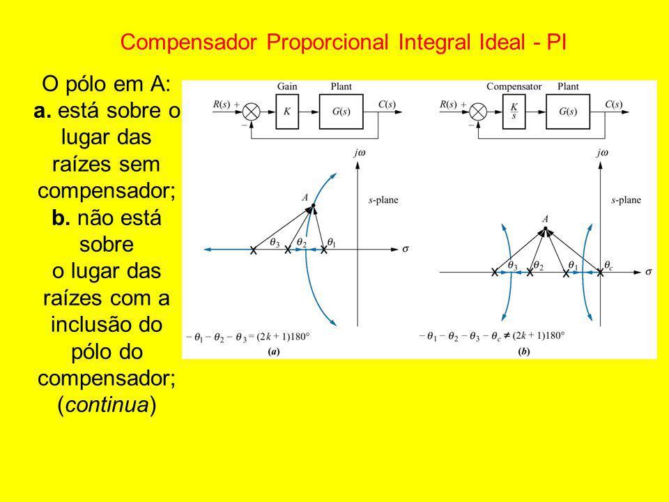Compensador Proporcional Integral Ideal - PI