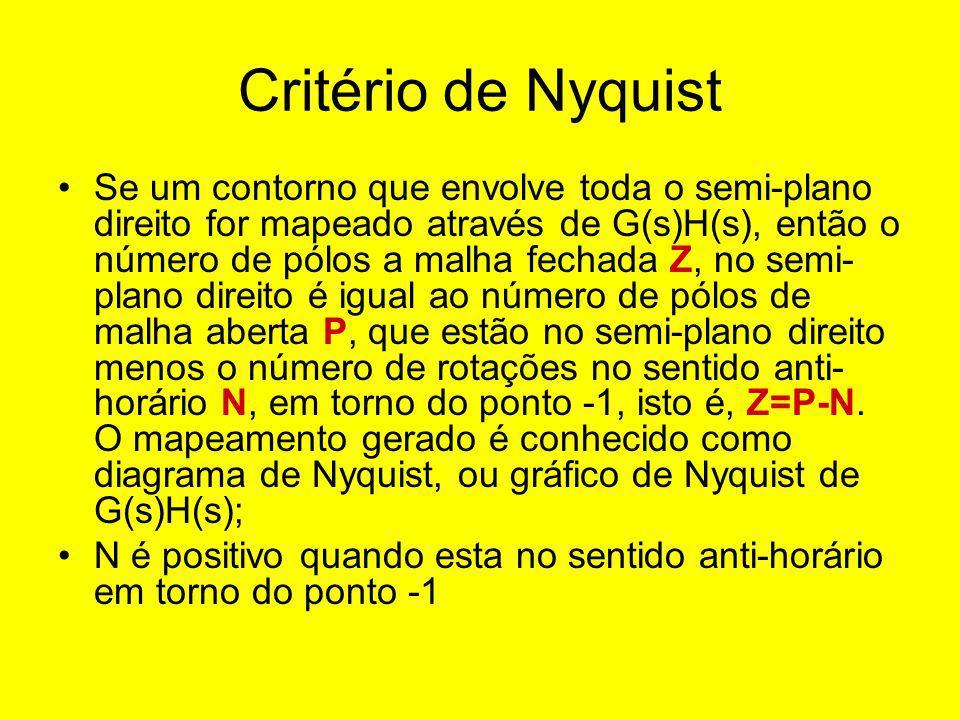 Critério de Nyquist