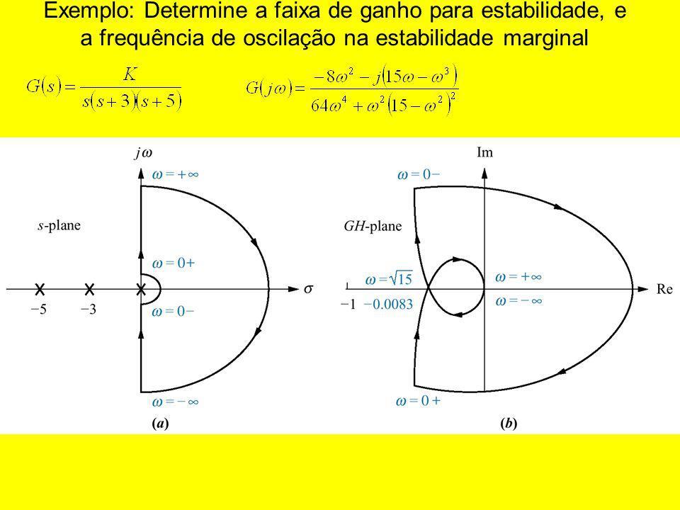 Exemplo: Determine a faixa de ganho para estabilidade, e a frequência de oscilação na estabilidade marginal