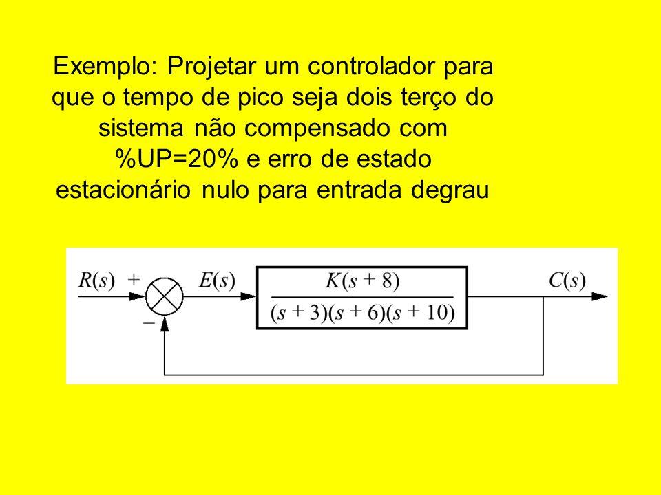 Exemplo: Projetar um controlador para que o tempo de pico seja dois terço do sistema não compensado com %UP=20% e erro de estado estacionário nulo para entrada degrau